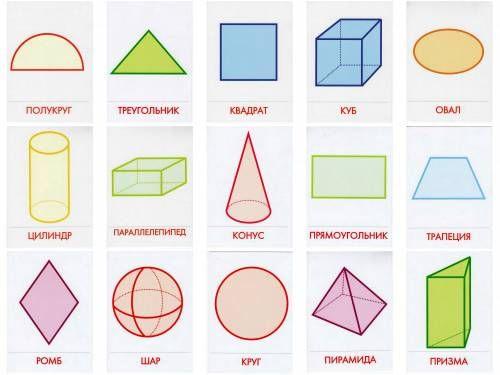 все фигуры в геометрии картинки нами сытно