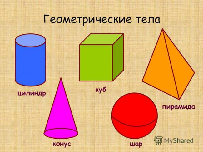 Геометрическое тело куб картинки