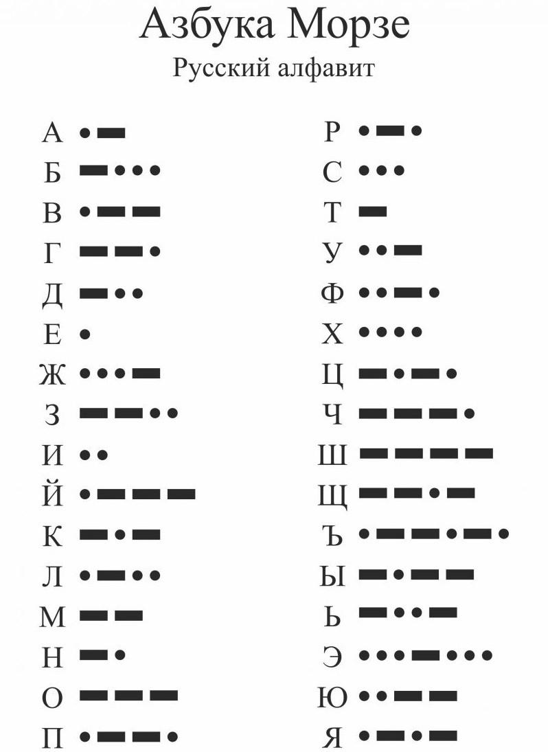 Тематические картинки на азбуку морзе