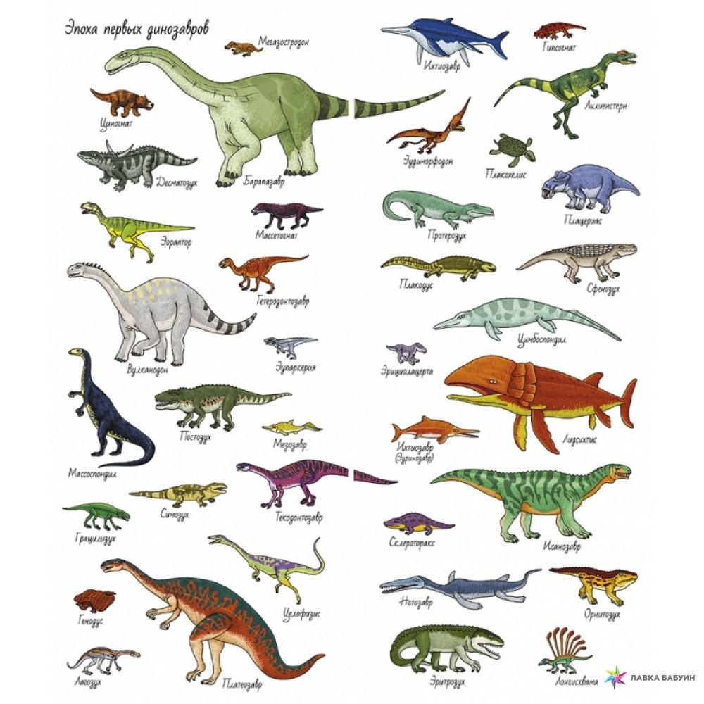 списки динозавров с картинками быть